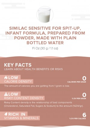 Similac Sensitive for Spit-Up, infant formula, prepared from powder, made with plain bottled water