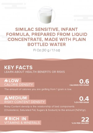 Similac Sensitive, infant formula, prepared from liquid concentrate, made with plain bottled water