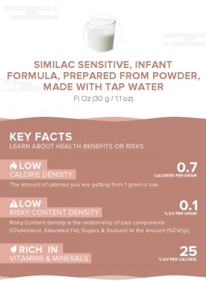 Similac Sensitive, infant formula, prepared from powder, made with tap water