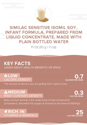 Similac Sensitive Isomil Soy, infant formula, prepared from liquid concentrate, made with plain bottled water
