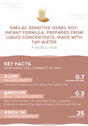 Similac Sensitive Isomil Soy, infant formula, prepared from liquid concentrate, made with tap water