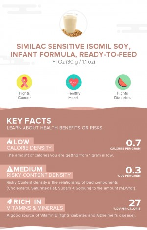 Similac Sensitive Isomil Soy, infant formula, ready-to-feed