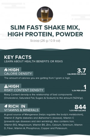 Slim Fast Shake Mix, high protein, powder