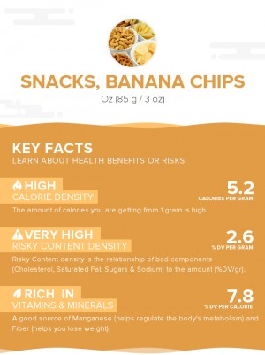 Snacks, banana chips