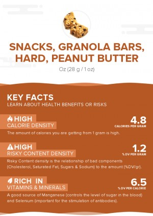 Snacks, granola bars, hard, peanut butter
