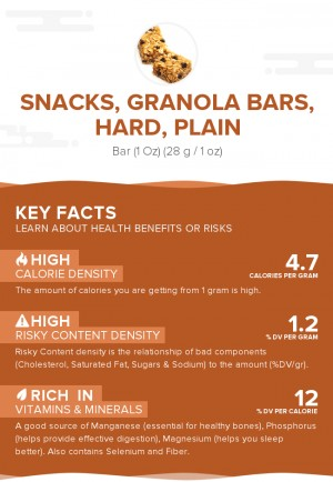 Snacks, granola bars, hard, plain