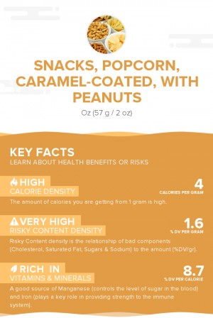 Snacks, popcorn, caramel-coated, with peanuts