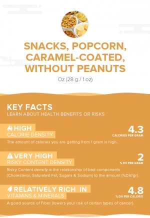 Snacks, popcorn, caramel-coated, without peanuts