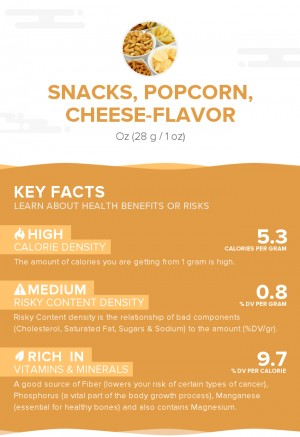 Snacks, popcorn, cheese-flavor