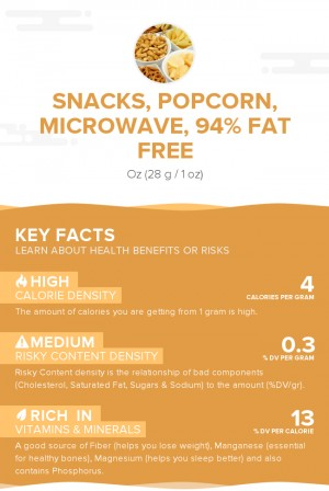 Snacks, popcorn, microwave, 94% fat free