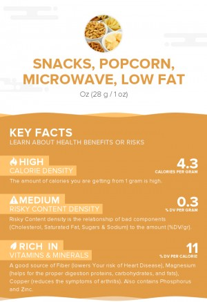 Snacks, popcorn, microwave, low fat