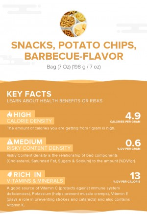 Snacks, potato chips, barbecue-flavor