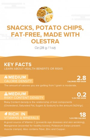Snacks, potato chips, fat-free, made with olestra