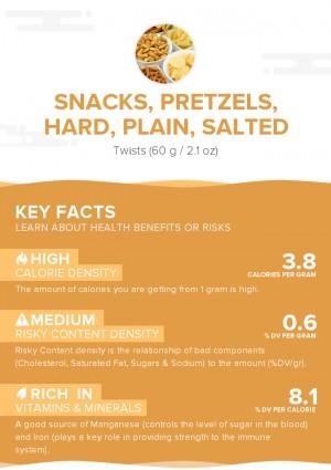 Snacks, pretzels, hard, plain, salted