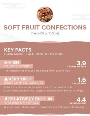 Soft fruit confections