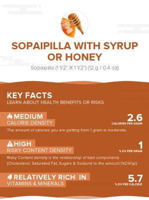 Sopaipilla with syrup or honey