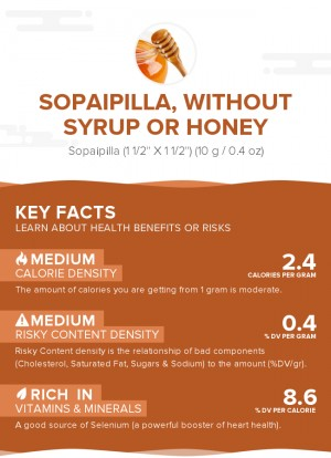 Sopaipilla, without syrup or honey