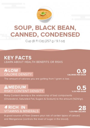Soup, black bean, canned, condensed