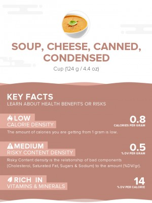Soup, cheese, canned, condensed