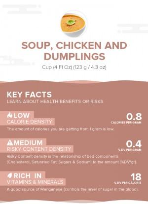 Soup, Chicken And Dumplings
