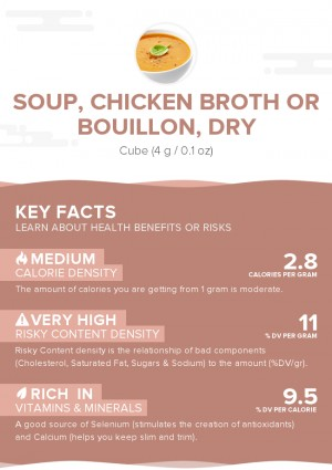 Soup, chicken broth or bouillon, dry