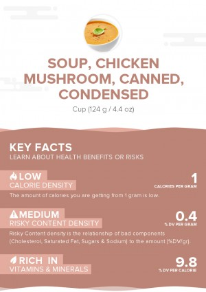 Soup, chicken mushroom, canned, condensed