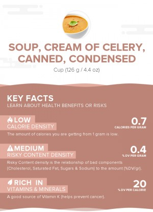 Soup, cream of celery, canned, condensed