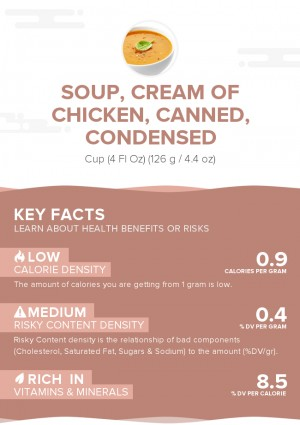 Soup, cream of chicken, canned, condensed