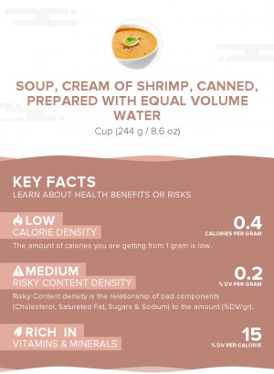 Soup, cream of shrimp, canned, prepared with equal volume water