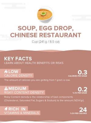 Soup, egg drop, Chinese restaurant