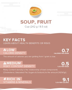 Soup, fruit