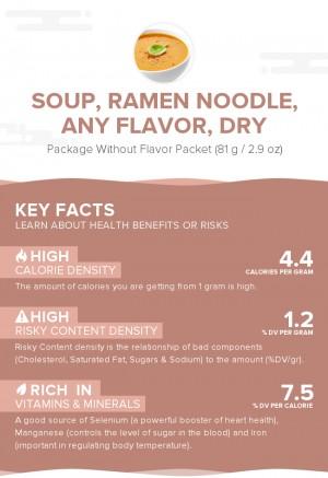 Soup, ramen noodle, any flavor, dry