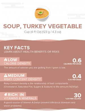 Soup, Turkey Vegetable