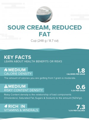 Sour cream, reduced fat