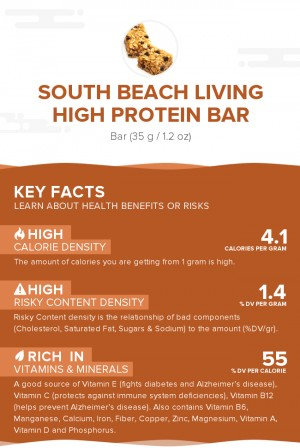 South Beach Living High Protein Bar