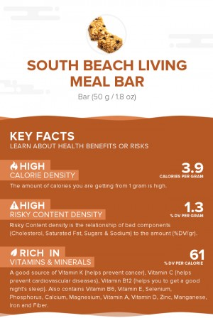 South Beach Living Meal Bar