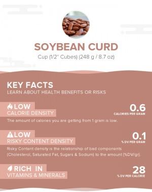 Soybean curd