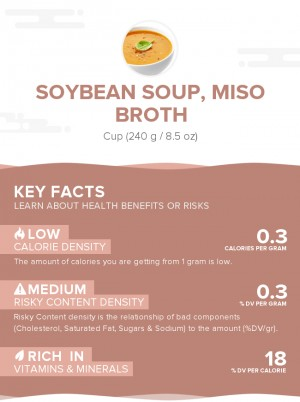 Soybean soup, miso broth