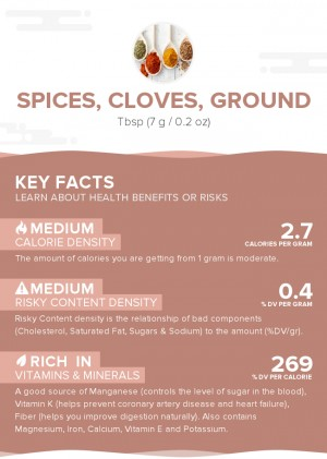 Spices, cloves, ground