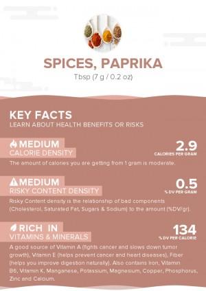 Spices, paprika