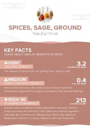 Spices, sage, ground