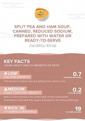 Split pea and ham soup, canned, reduced sodium, prepared with water or ready-to-serve
