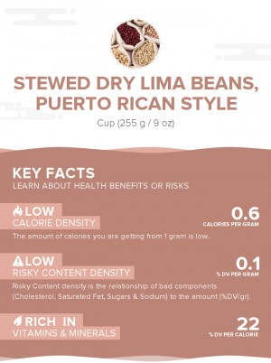 Stewed dry lima beans, Puerto Rican style