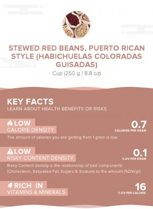 Stewed red beans, Puerto Rican style (Habichuelas coloradas guisadas)