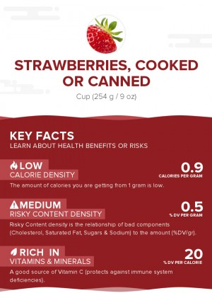 Strawberries, cooked or canned