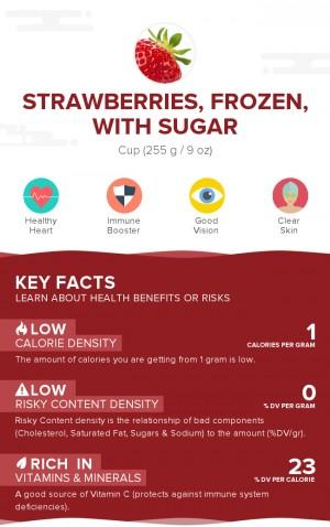 Strawberries, frozen, with sugar
