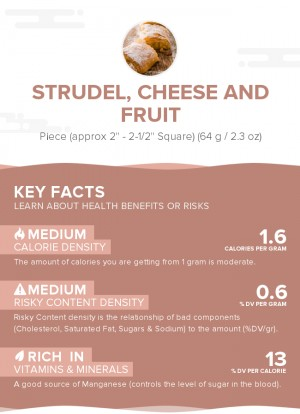 Strudel, cheese and fruit