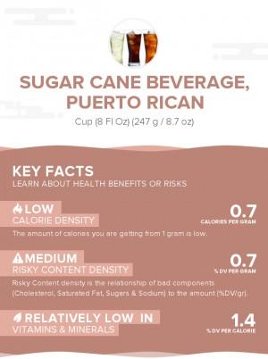 Sugar cane beverage, Puerto Rican