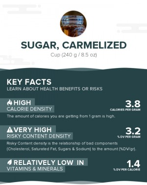 Sugar, carmelized