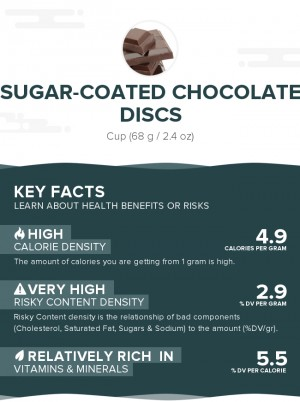Sugar-coated chocolate discs